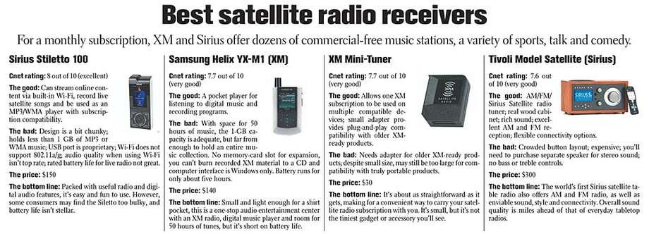 Best satellite radio receivers