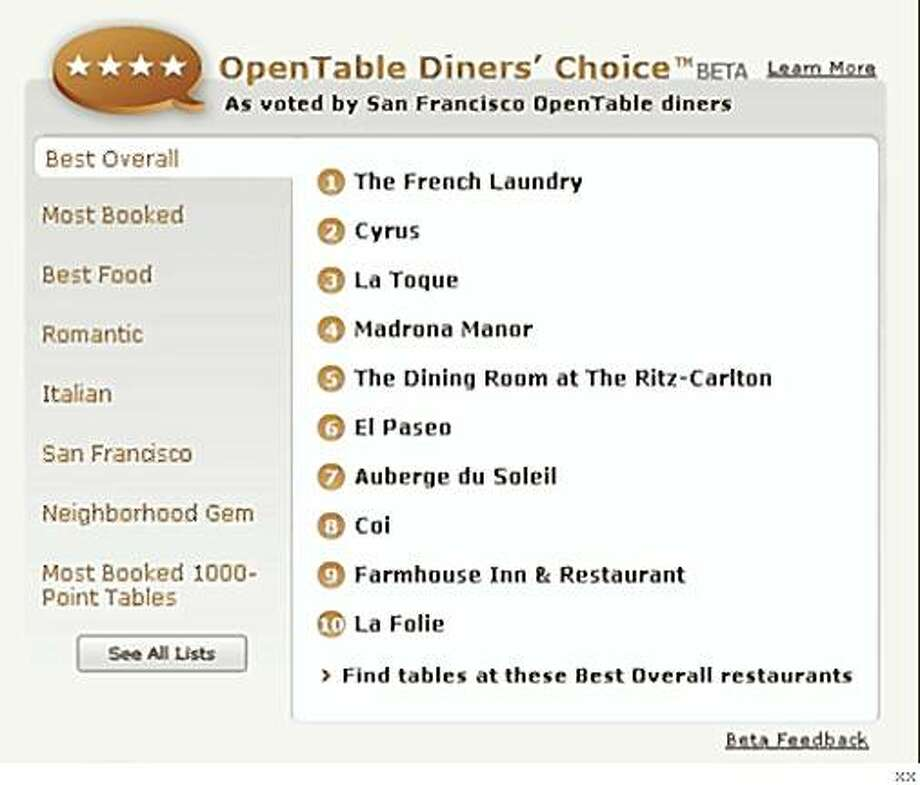 Screengrab of the new list feature from the  online restaurant reservation service OpenTable. Photo: Xx