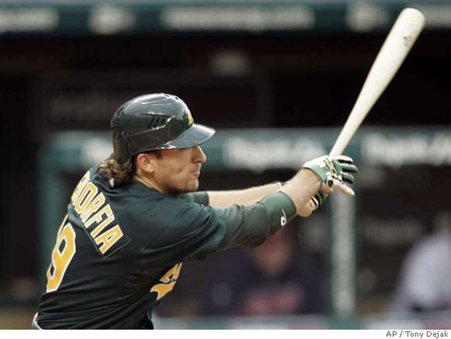 ###Live Caption:Oakland Athletics' Chris Denorfia hits a one-run single off Cleveland Indians' C.C. Sabathia in the second inning in a baseball game, Friday, April 11, 2008, in Cleveland. (AP Photo/Tony Dejak)###Caption History:Oakland Athletics' Chris Denorfia hits a one-run single off Cleveland Indians' C.C. Sabathia in the second inning in a baseball game, Friday, April 11, 2008, in Cleveland. (AP Photo/Tony Dejak)###Notes:Chris Denorfia###Special Instructions:EFE OUT Photo: Tony Dejak