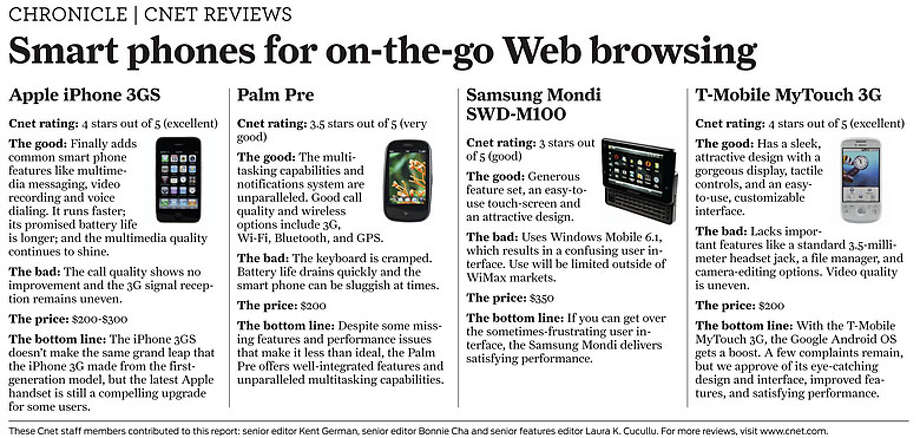 Smart phones for on-the-go Web browsing (Courtesy of CNET)