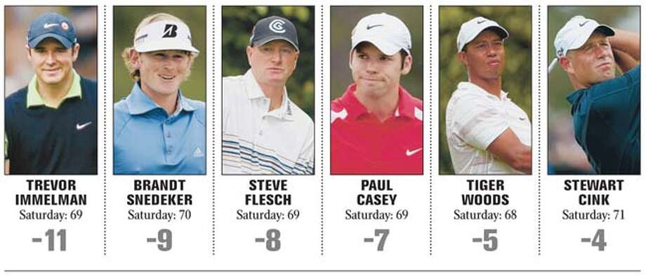 Masters Leaders. Chronicle Graphic