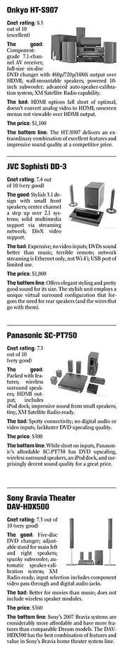 Top Home Theater Systems
