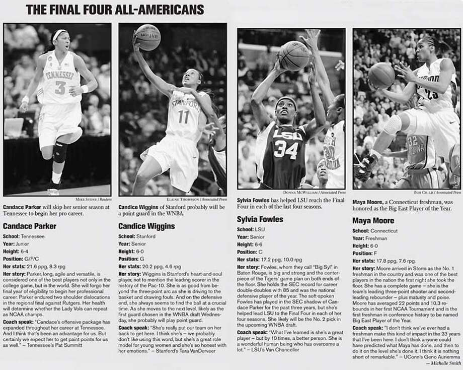 The Final Four All-Americans