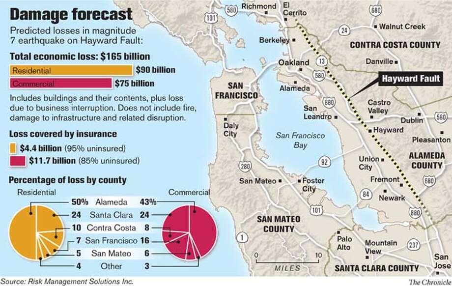 Damage Forecast. Chronicle Graphic