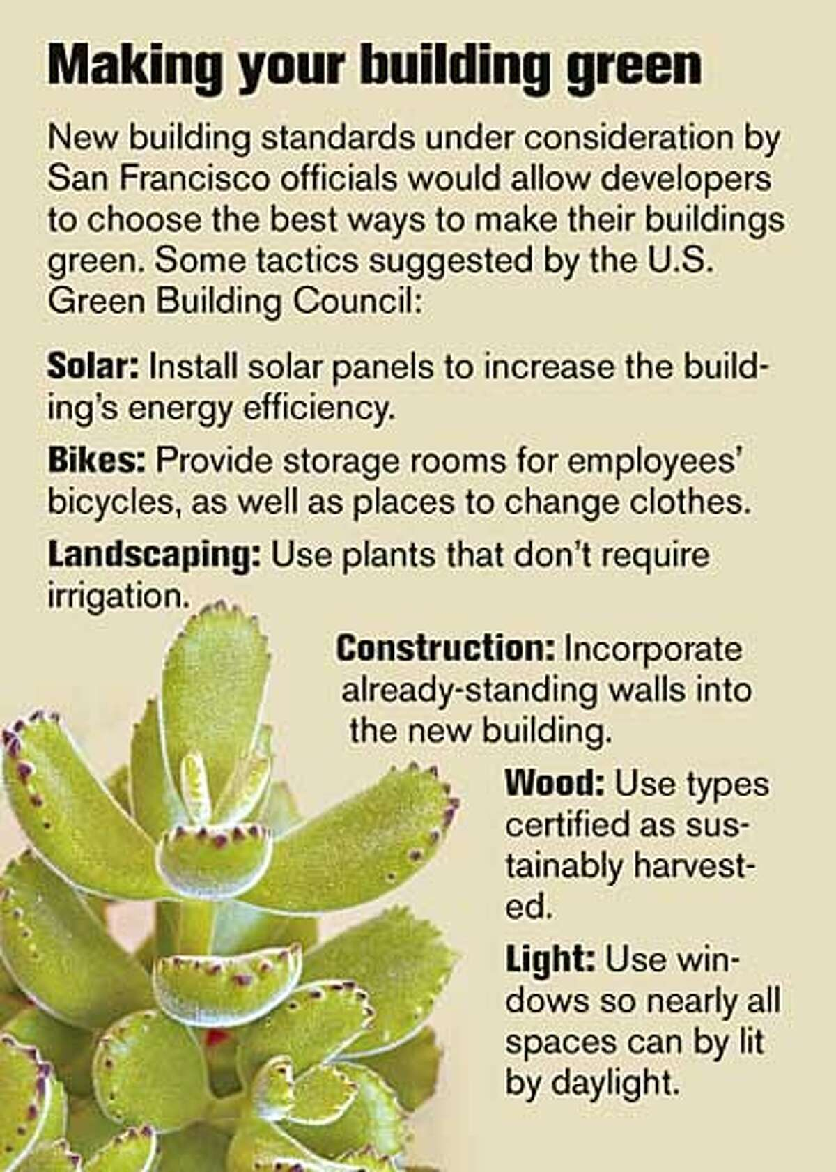 Making your building green. Chronicle Graphic