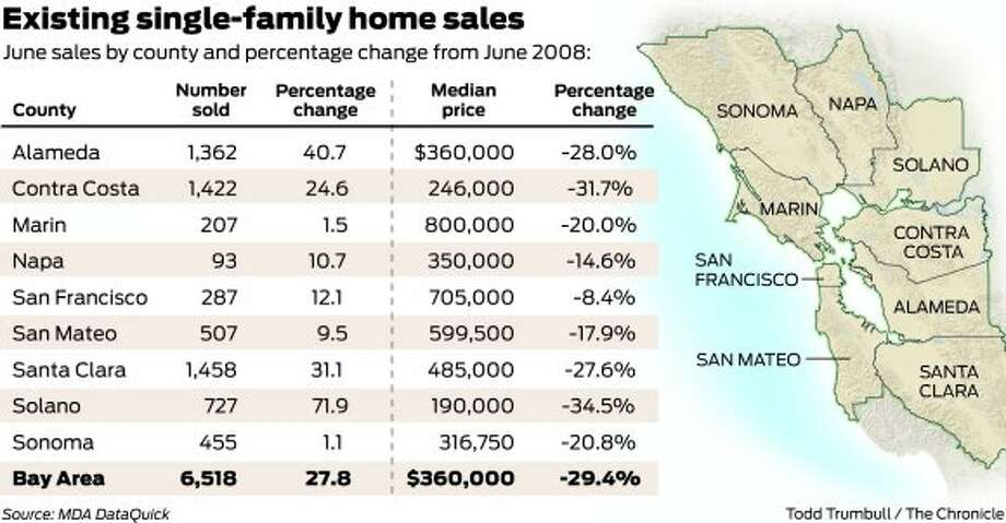 Bay Area Housing Sales Prices Rise Sfgate The bay area's highest rents, mapped. sfgate