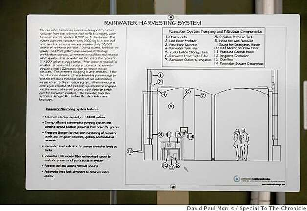 Detail of the water harvesting diagram at Frank Levinson's eco-friendly home July 2, 2009 in Tiburon, Calif. Photo: David Paul Morris, Special To The Chronicle