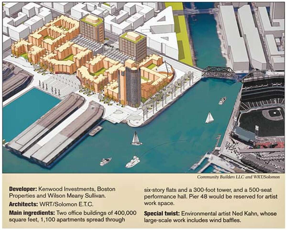 Kenwood Investment's plan for the China Basin site.