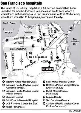 S F 's St  Luke's Hospital faces big changes - SFGate