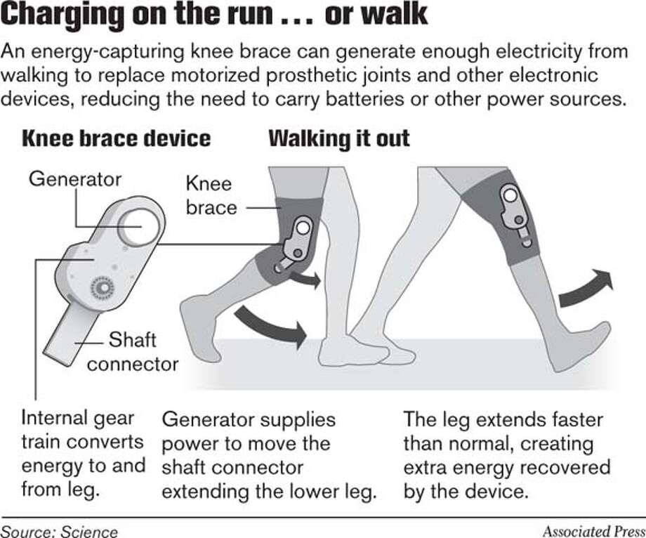Charging on the run ... or walk. Associated Press Graphic