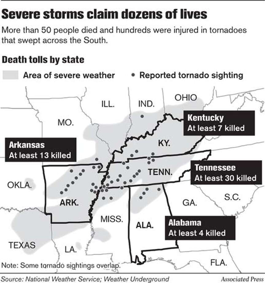 Severe storms claim dozens of lives. Associated Press Graphic