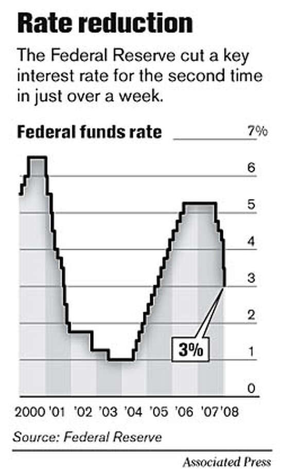 Rate Reduction. Associated Press Graphic