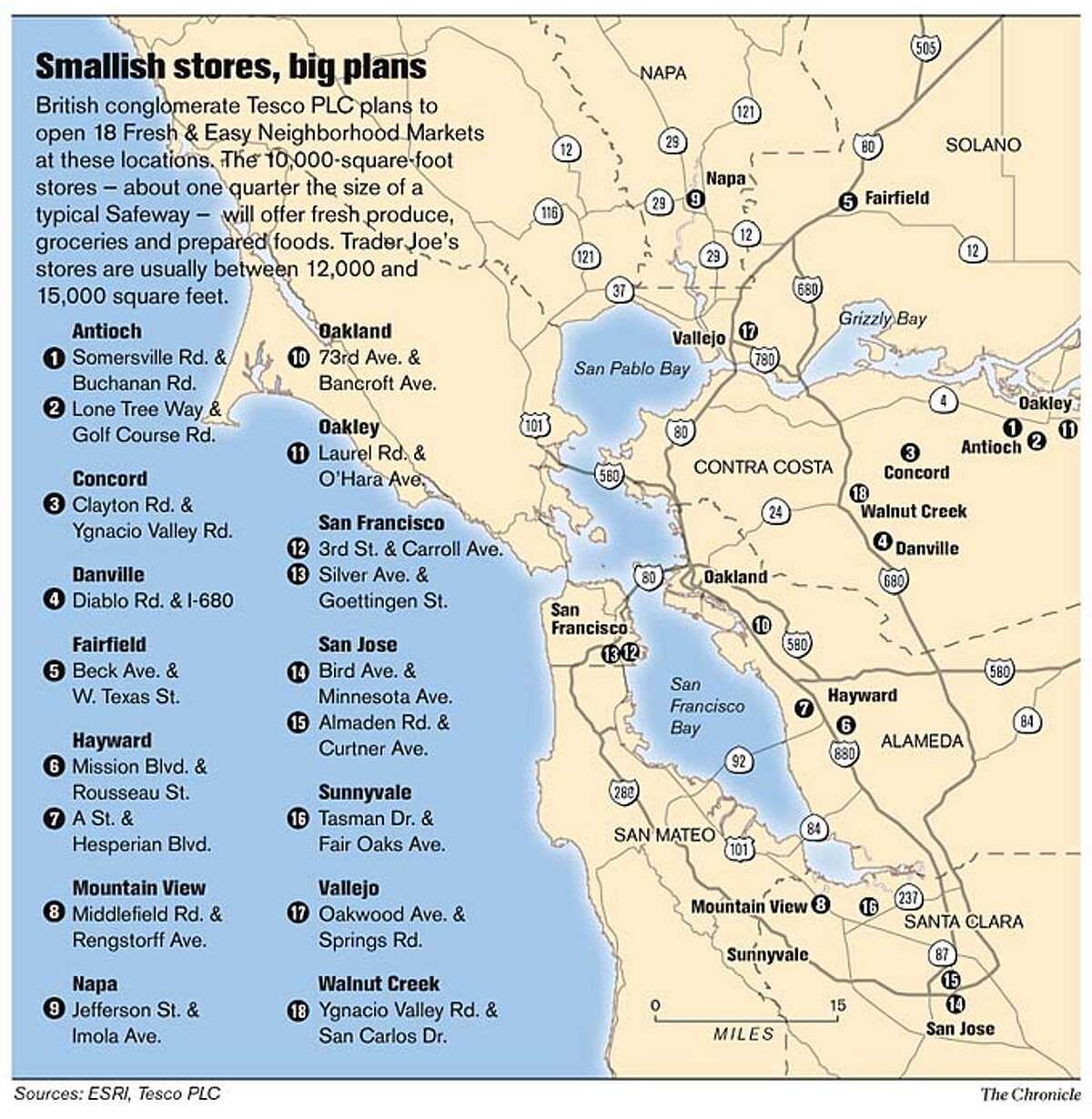Smallish stores, big plans. Chronicle Graphic