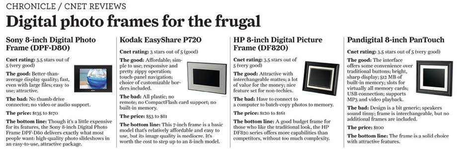 Digital photo frames for the frugal - SFGate