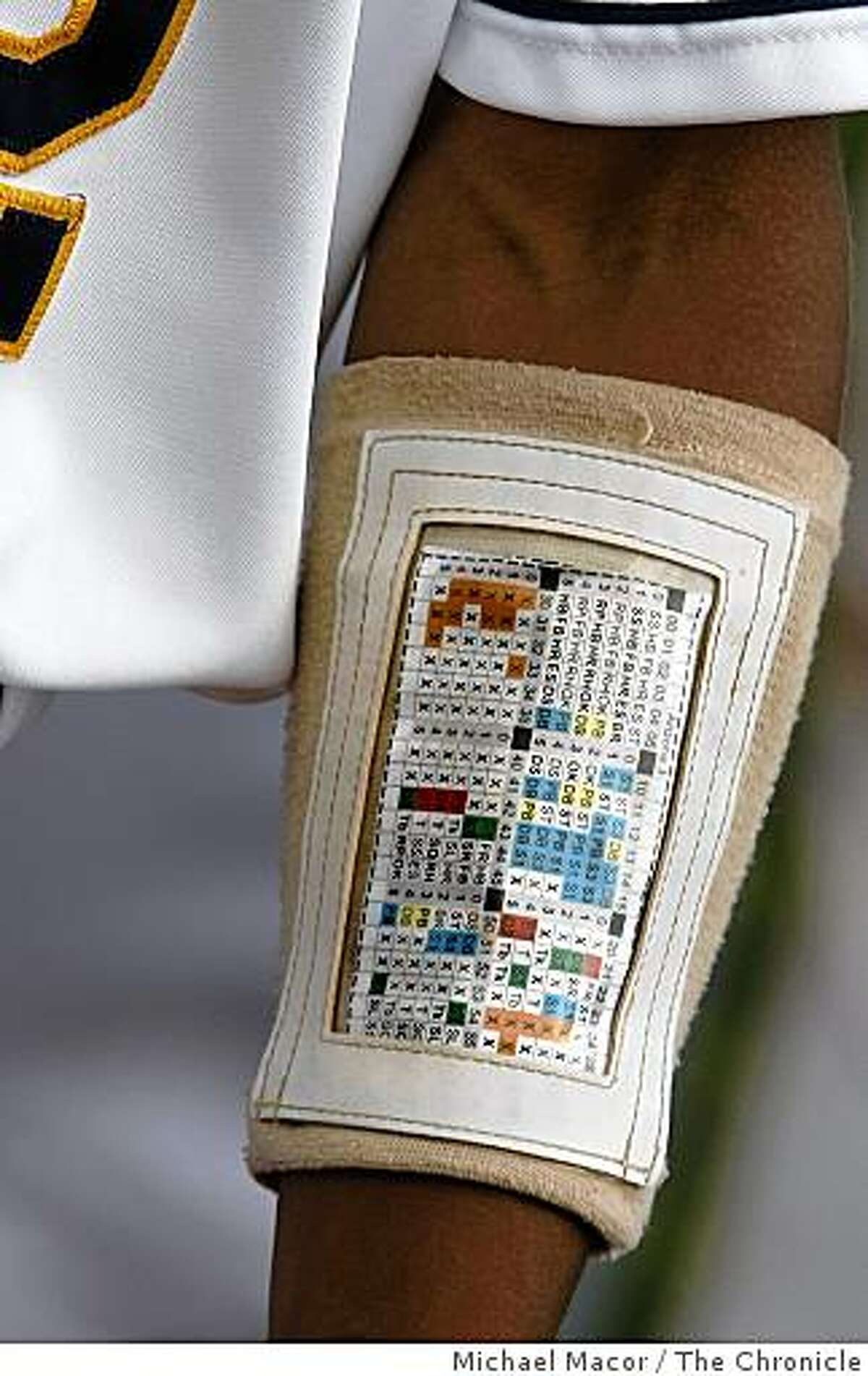 UC Berkeley player, Marcus Semien, has a list of plays attached to his arm during a game against UC Davis on Tuesday May, 5, 2009 in Berkeley, Calif. The team uses a numeric system to deliver plays to the batters.