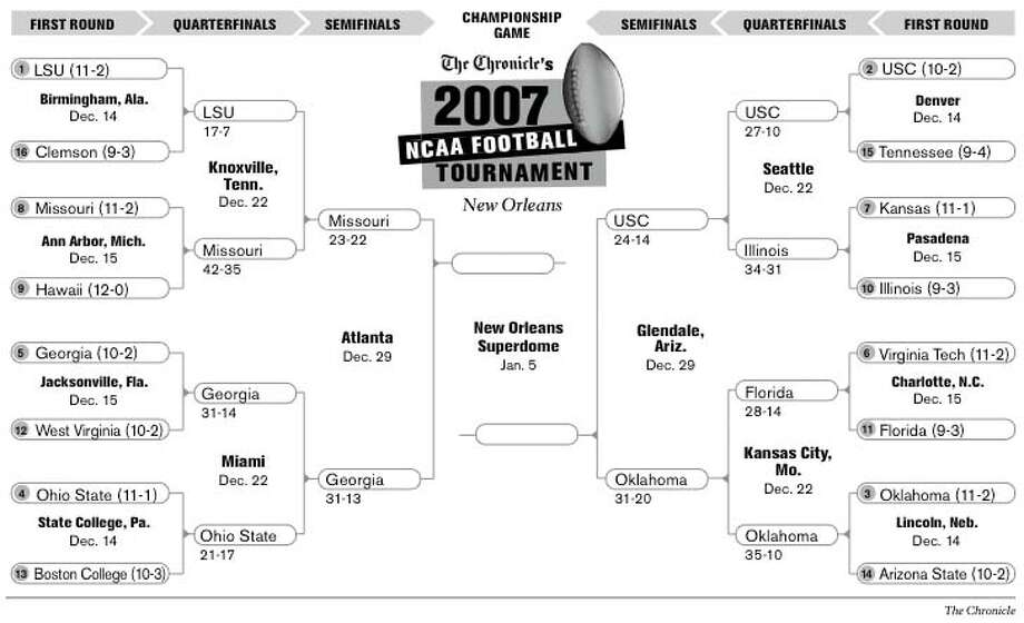 The Chronicle's 2007 NCAA Football Tournament. Chronicle Graphic