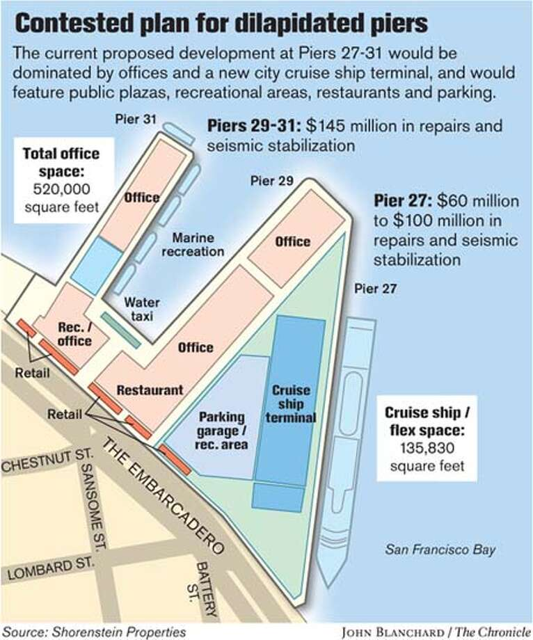 Contested plan for dilapidated piers. Chronicle graphic by John Blanchard