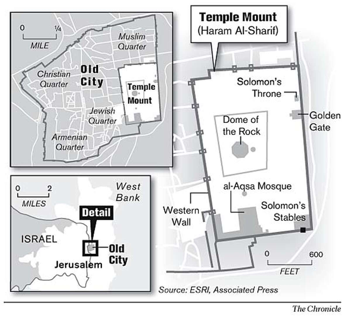 Temple Mount. Chronicle Graphic