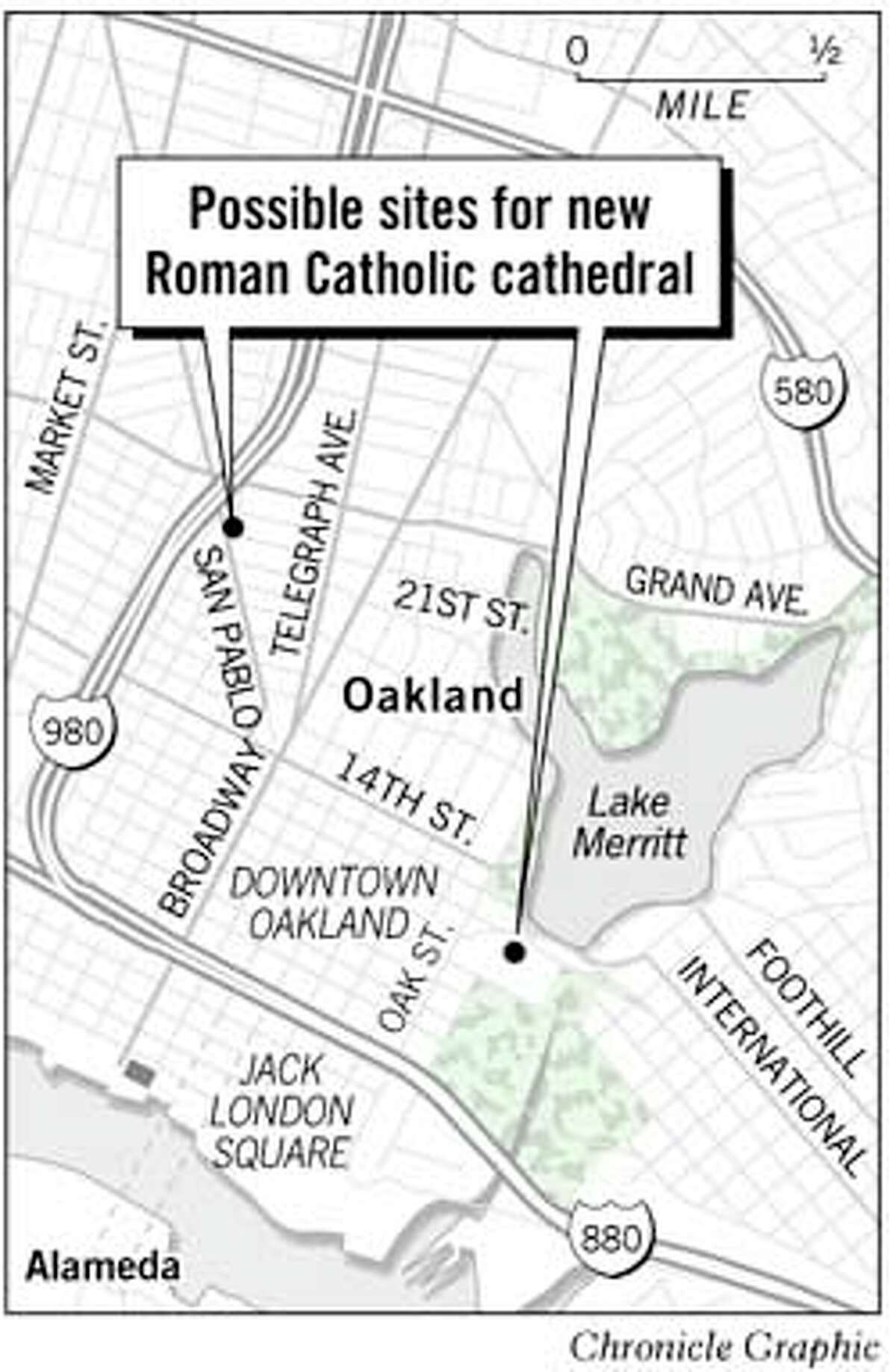 Possible Sites for New Cathedral. Chronicle Graphic