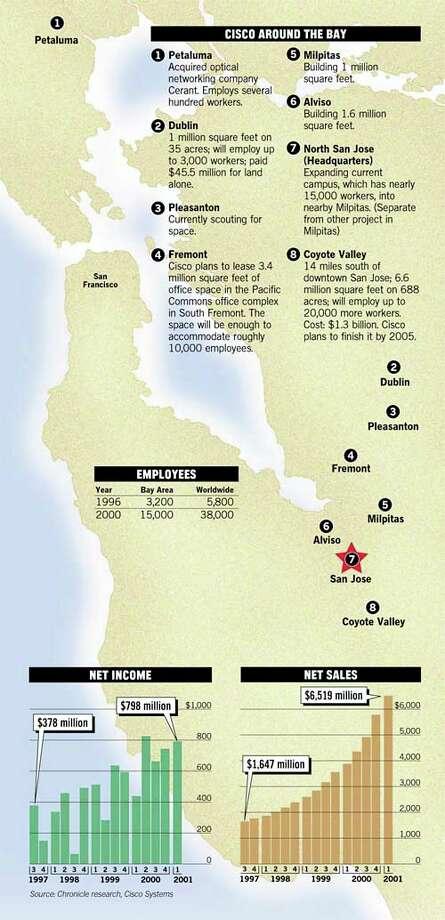 Cisco Around the Bay. Chronicle Graphic