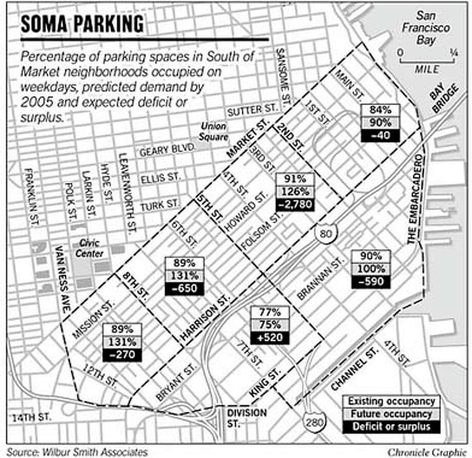 SOMA Parking. Chronicle Graphic