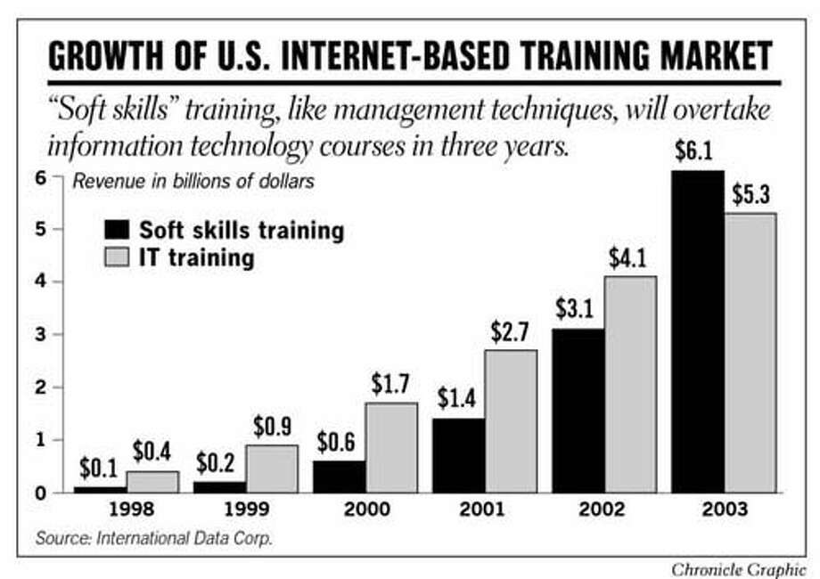 E training camp ninth house network and other companies use the e training camp ninth house network and other companies use the internet to put more fun into corporate training and billions into their coffers publicscrutiny Images