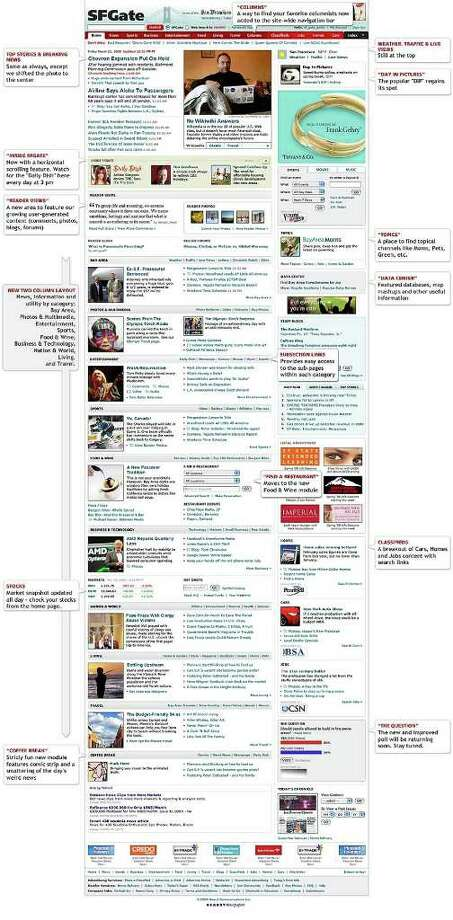 Here is an annotated guide to the SFGate Home Page.