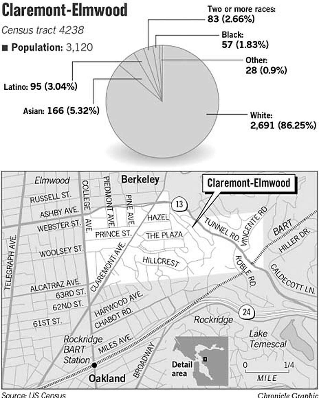 Claremont-Elmwood. Chronicle Graphic