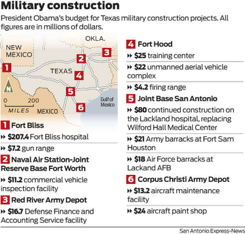 Military construction President Obama's budget for Texas military construction projects. All figures are in millions of dollars. Photo: Harry Thomas