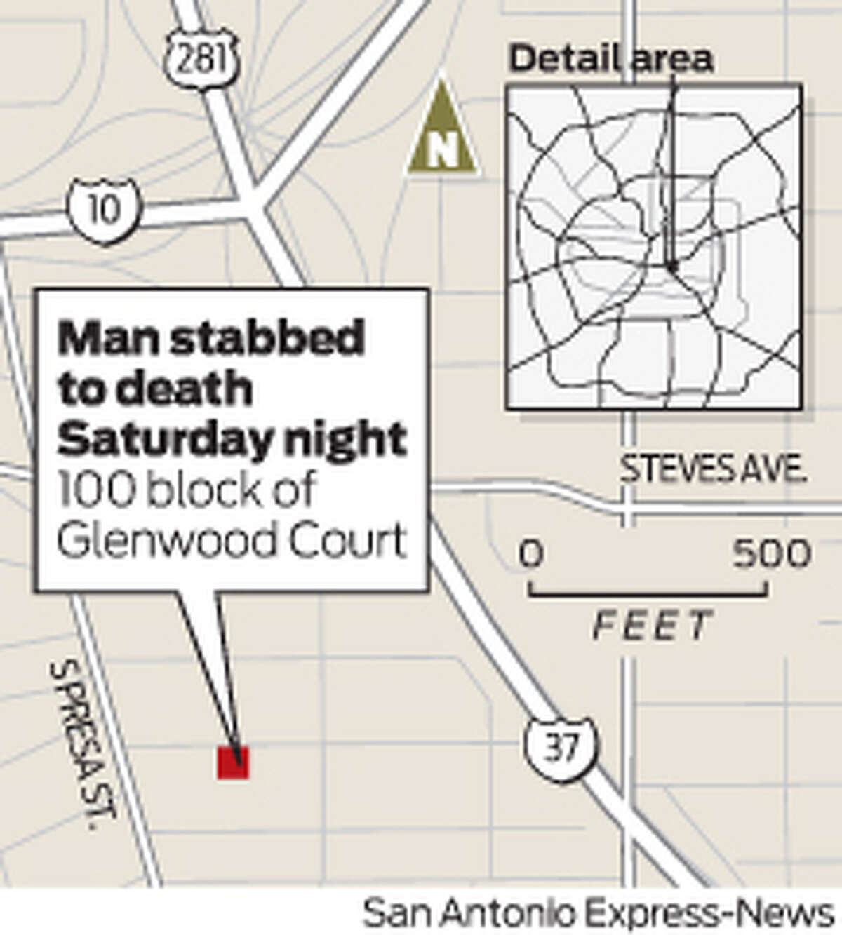 Man stabbed to death Saturday night 100 block of Glenwood Court