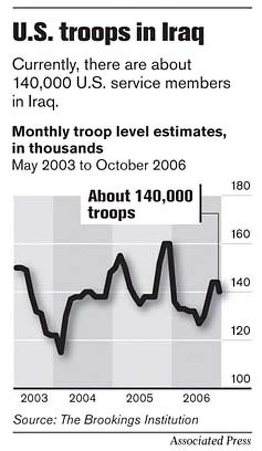 U.S. Troops in Iraq. Associated Press Graphic