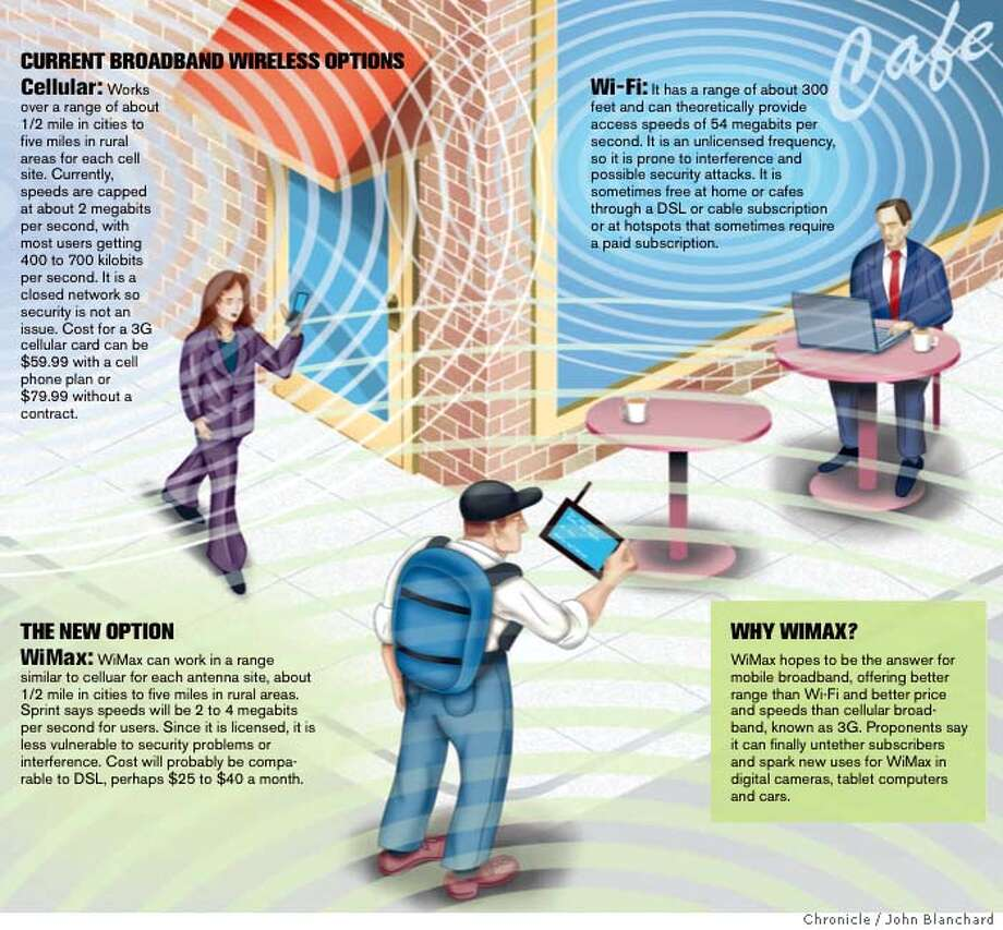 When fully realized, WiMax will be used in nationwide networks that deliver wireless broadband service, offering a blend of speed, range and price beyond what is offered by current wireless services.
