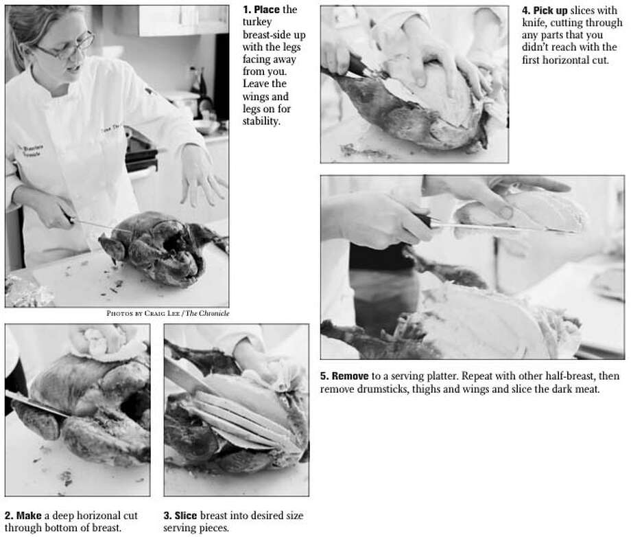 Carving the Turkey: Tara Duggan shows the traditional way to slice the Thanksgiving turkey. Chronicle photos by Craig Lee