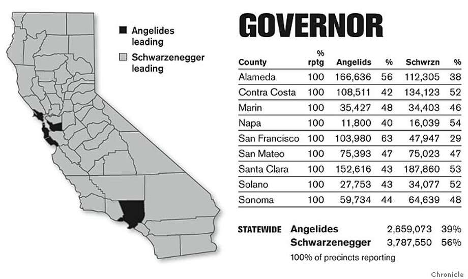 Governor. Chronicle Graphic
