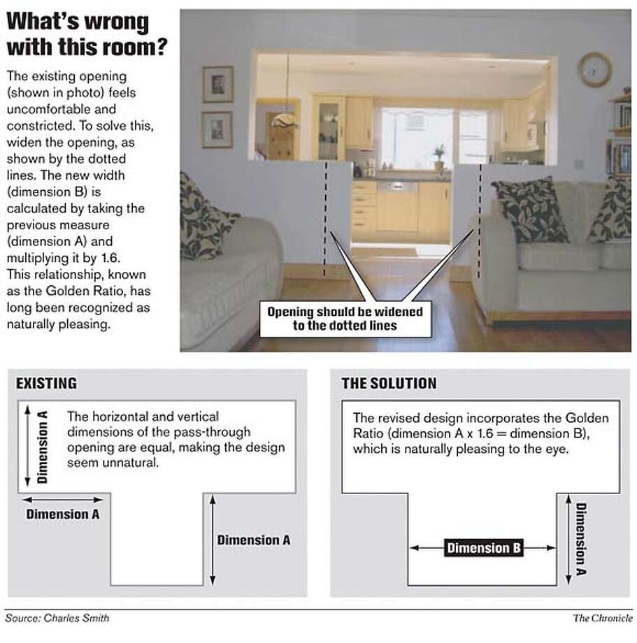 What's wrong with this room? Chronicle Graphic