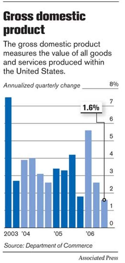Gross Domestic Product. Associated Press Graphic