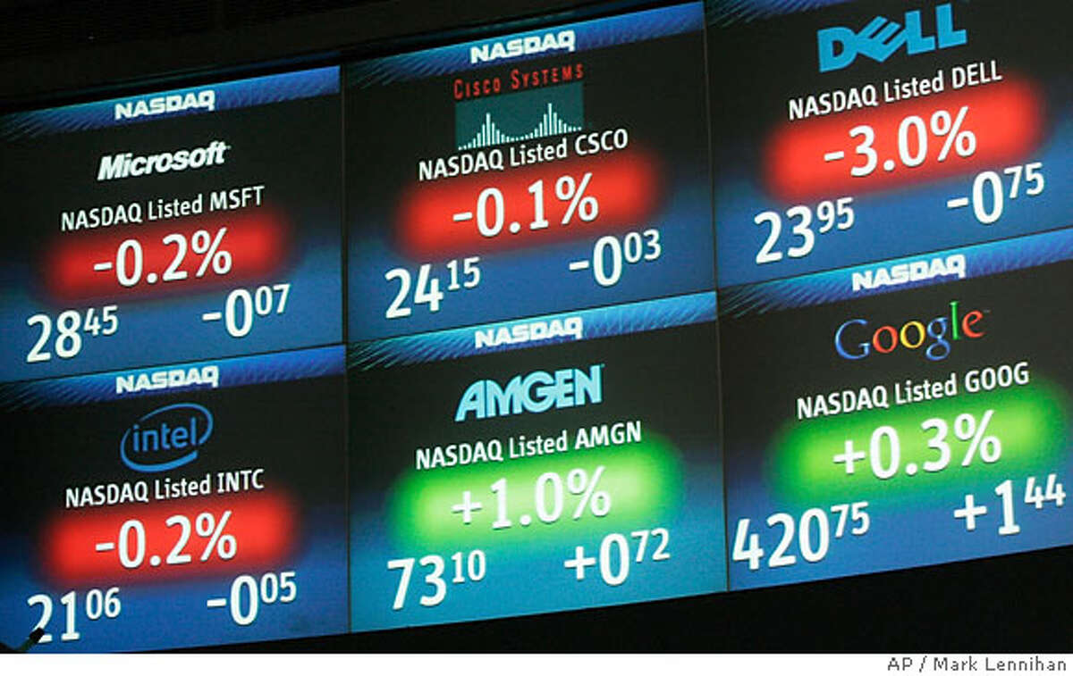 Electronic signs for Microsoft, Cisco Systems, Dell Computer, Intel, Amgen, and Google light up the Nasdaq MarketSite, Thursday, Oct. 19, 2006 in New York. Nasdaq Stock Market Inc. on Thursday said earnings for the third quarter rose almost 70 percent as the exchange benefited from acquisitions and boosted its market share. (AP Photo/Mark Lennihan)