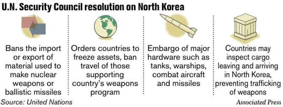 U.N. Security Council Resolution on North Korea. Associated Press Graphic