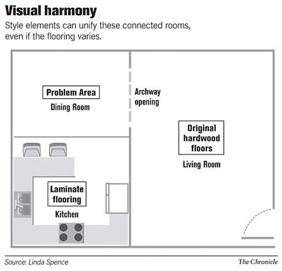 Visual harmony. Chronicle Graphic