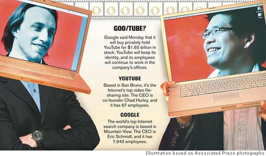 Chad Hurley, left, and Steve Chen, right, started planning YouTube in Hurley's garage. Illustration based on Associated Press photographs; YouTube, Google facts from Chronicle research, Wikipedia, Forbes.com, Endpoint Technologies Associates, Nielsen/Net Ratings