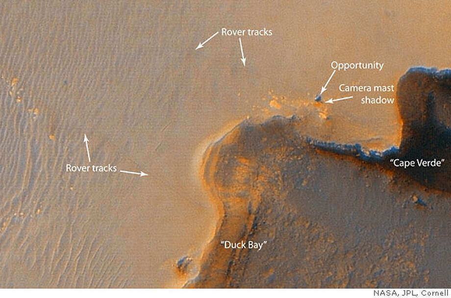 "This handout annotated image, released Friday, Oct. 6, 2006, by NASA from the High Resolution Imaging Science Experiment on NASA's Mars Reconnaissance Orbiter shows the Mars rover Opportunity near the rim of ""Victoria Crater."" Victoria is an impact crater about a half-a-mile in diameter at Meridiani Planum near the equator of Mars. Opportunity has been operating on Mars since January, 2004. Five days before this image was taken, Opportunity arrived at the rim of Victoria, after a drive of more than five miles. It then drove to the position where it is seen in this image. (AP/NASA,JPL,Cornell)"