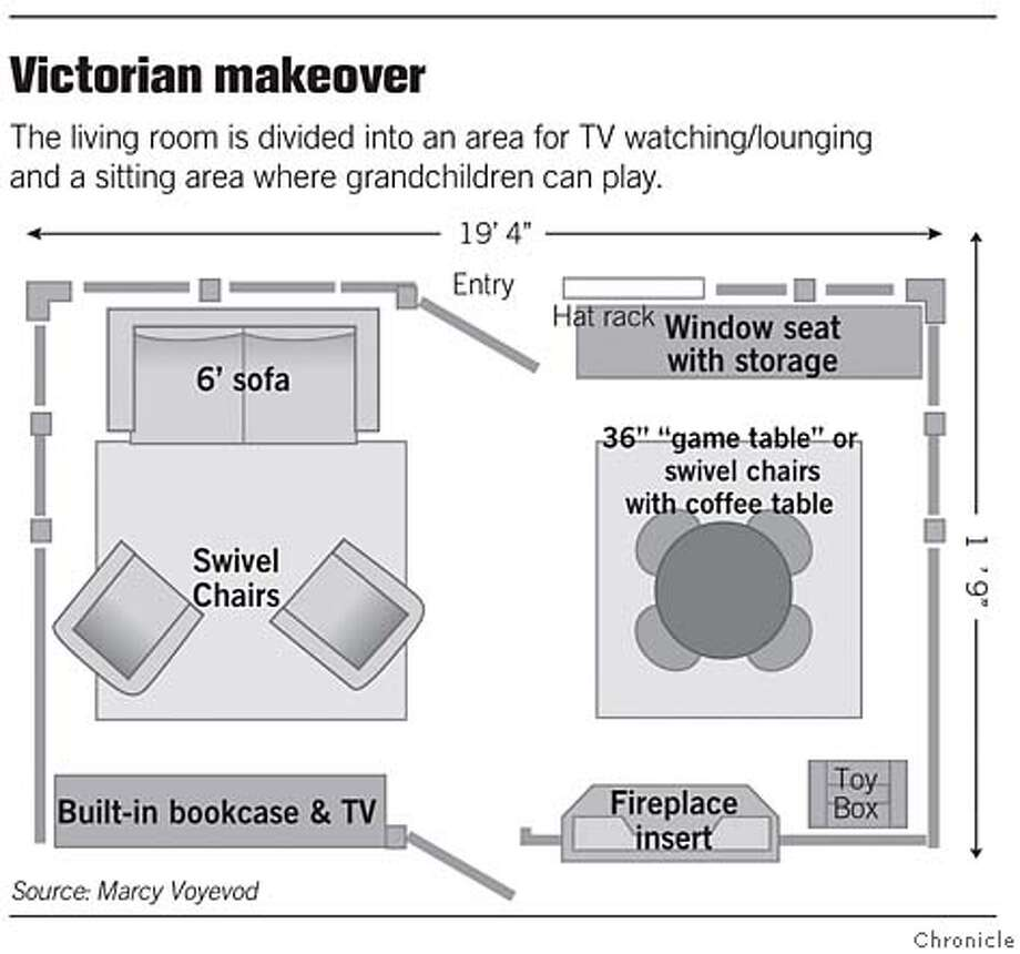 Victorian Makeover. Chronicle Graphic