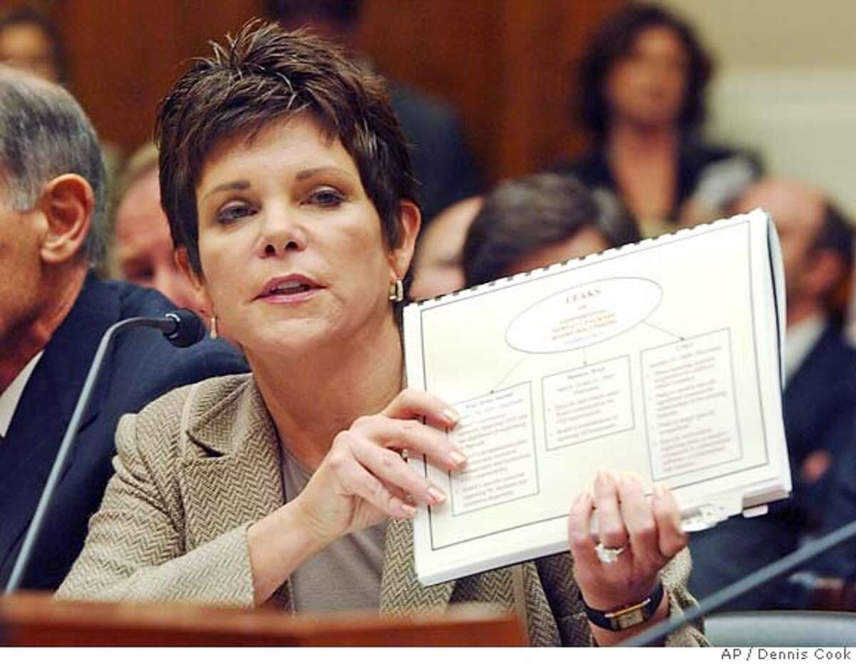 """Ousted HP Chairwoman Patricia Dunn holds up a flow chart titled """"Leaks of Confidential Hewlett-Packard Board Discussions"""" as she testifies at the House Energy and Commerce Committee hearing on Capitol Hill Thursday, Sept. 28, 2006. Lawmakers denounced the intrusive tactics used in Hewlett-Packard Co.'s spying probe as a congressional hearing opened Thursday with stark comparisons between the tawdry affair and the 67-year-old company's reputation for integrity. (AP Photo/Dennis Cook)"""