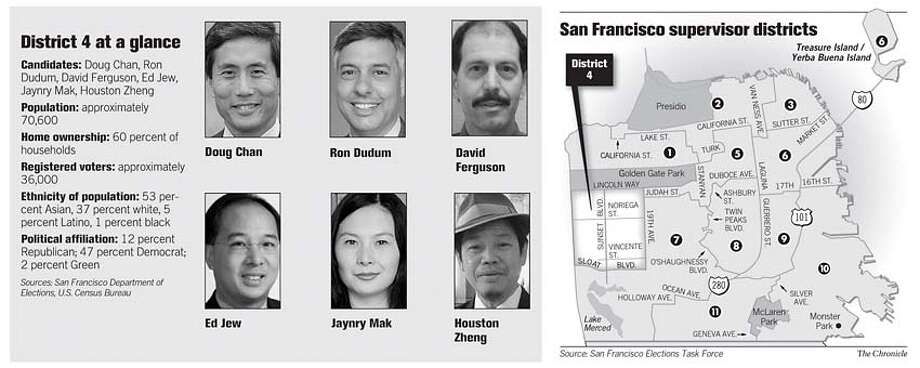 San Francisco Supervisor Districts. Chronicle Graphic