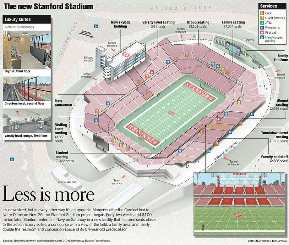 The New Stanford Stadium. Chronicle graphic by John Blanchard