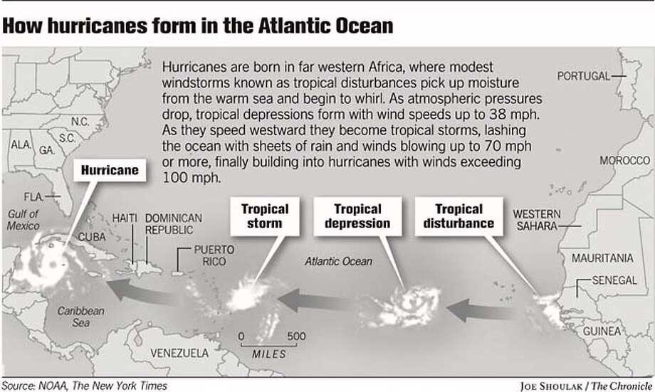 How Hurricanes Form in the Atlantic Ocean. Chronicle graphic by Joe Shoulak Photo: Joe Shoulak