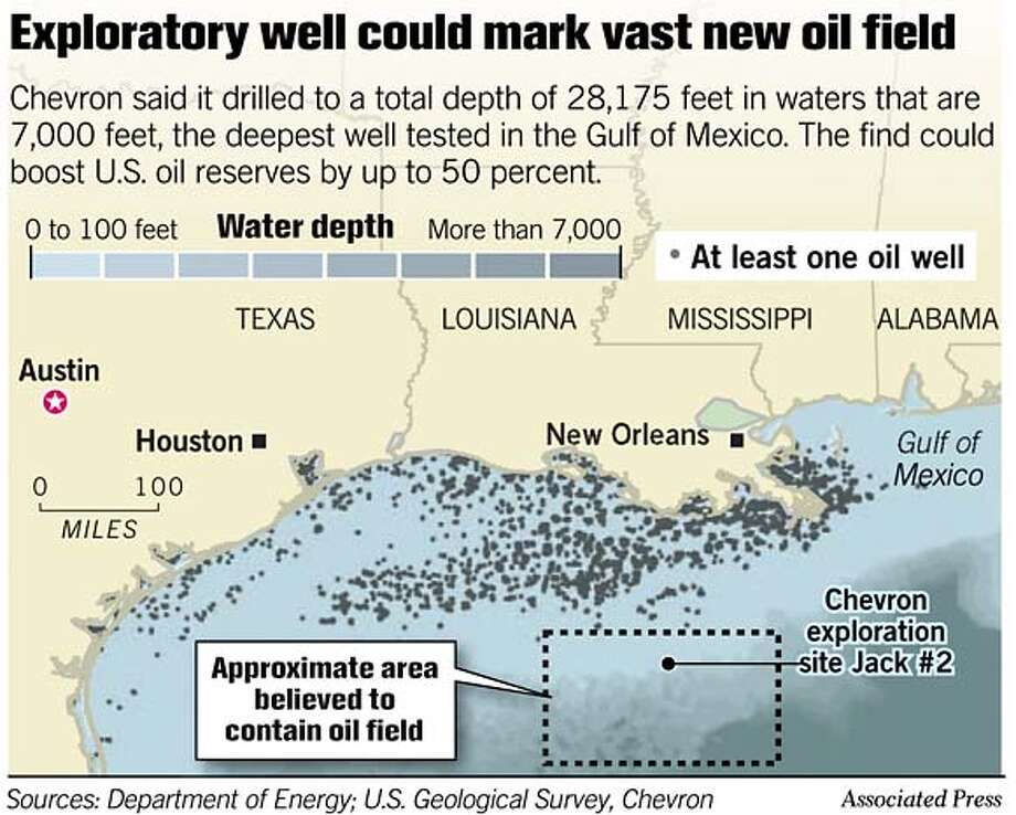 Exploratory well could mark vast new oil field. Associated Press Graphic