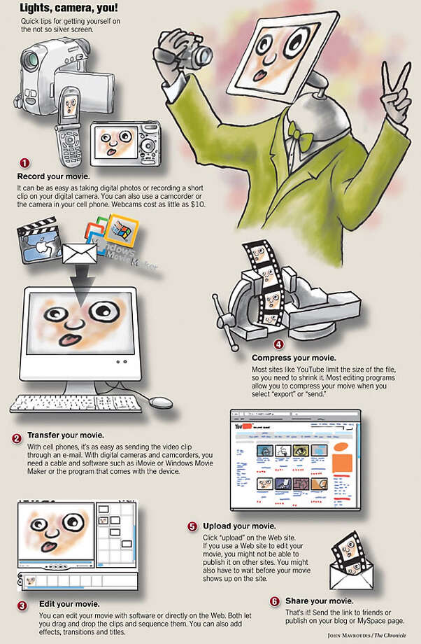 How to be a Net video hit. Chronicle illustration by John Mavroudis