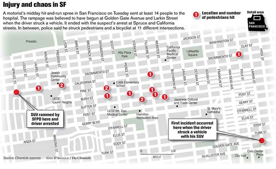 Injury and Chaos in S.F. Chronicle graphic by Gus D'Angelo