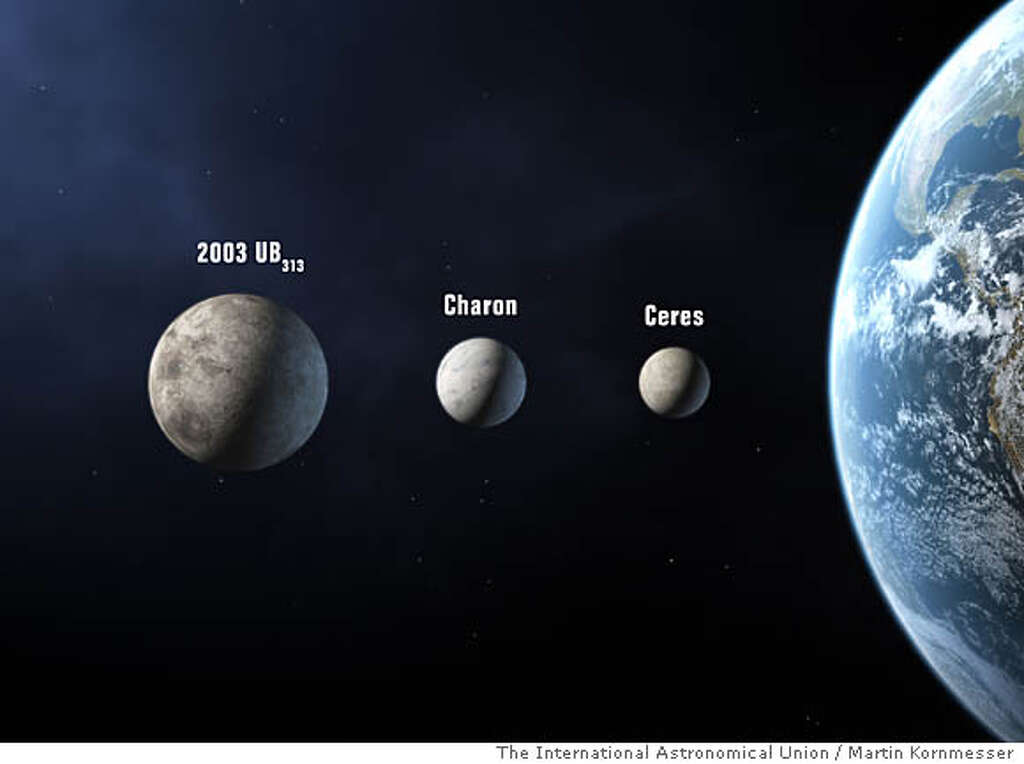 Pluto demoted -- from 9th planet to just a dwarf / Astronomers ...